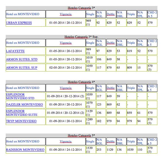 Screenshot 2014-10-08 10.42.36