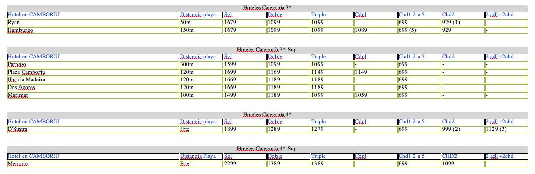 Screenshot 2014-11-25 17.02.42